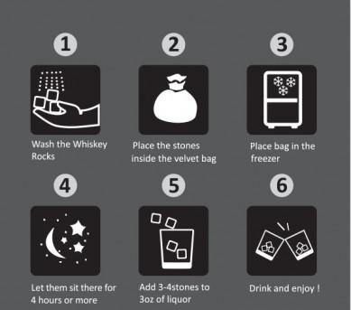 冰酒 石 使用 方法