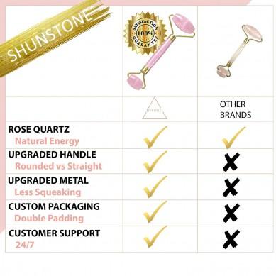 SHUNSTONE Rose Quartz Roller for Face – Rose Quartz Face Roller & Gua Sha – Use w/Jade Roller for Face – Stone Face Massager as Cooling as Ice Roller